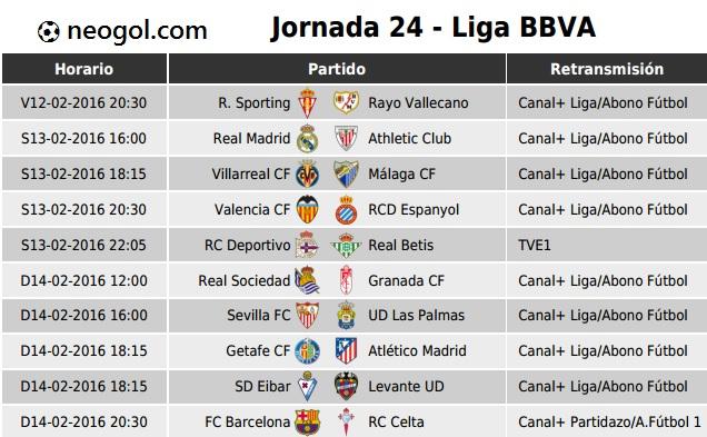Partidos Jornada 24. Liga Española BBVA 2016