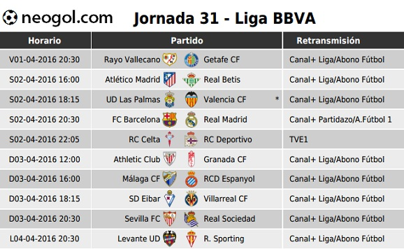 Partidos Jornada 31. Liga Española BBVA 2016