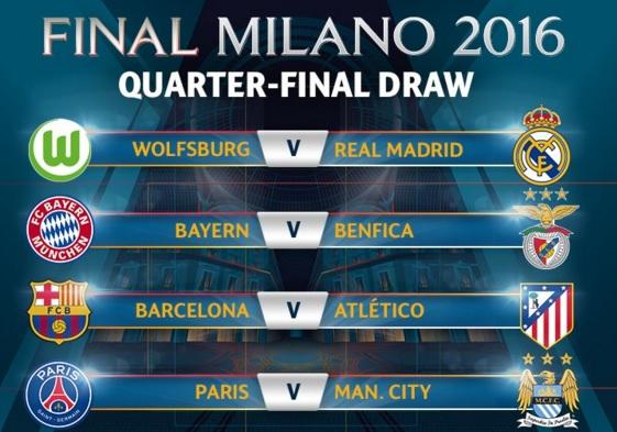 Cuartos Champions League 2016. Partidos de ida