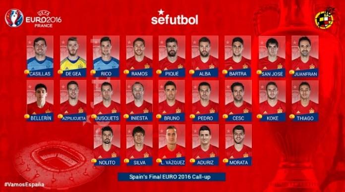 Lista definitiva jugadores España Eurocopa 2016
