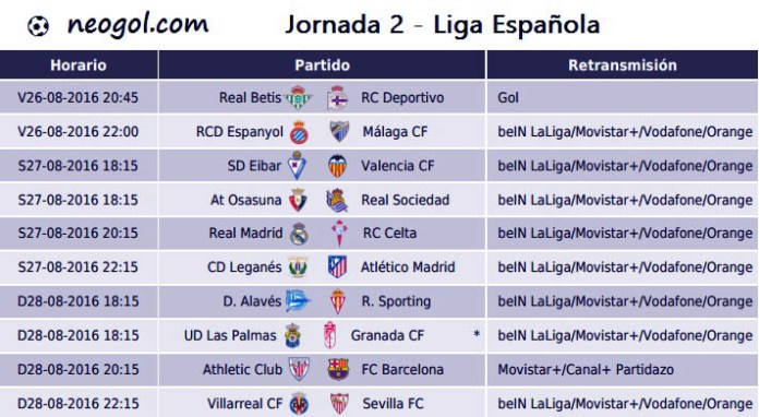 Jornada 2 Liga Española 2016