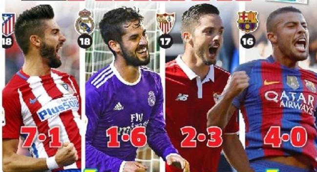 Messi volvió y marcó