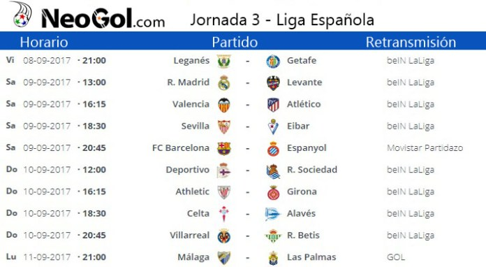 Jornada 3 Liga Española 2017