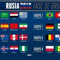 Calendario Mundial Rusia 2018 | Fixture completo FIFA World Cup