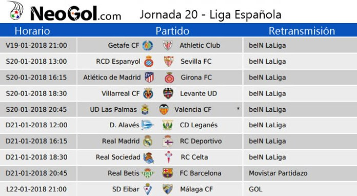 Jornada 20 Liga Española 2018