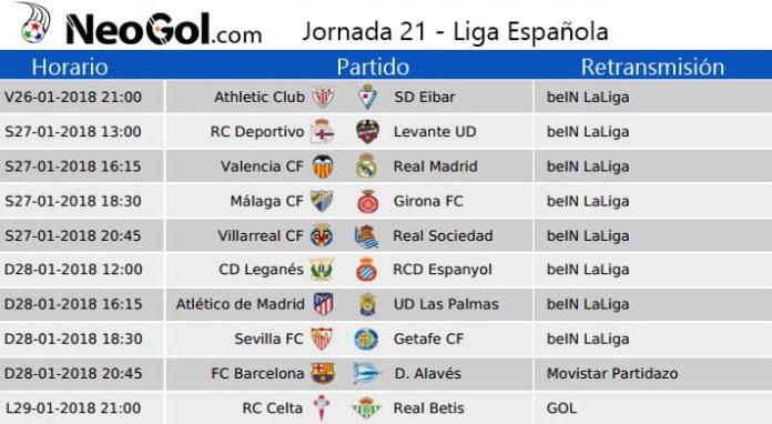 Jornada 21 Liga Española 2018