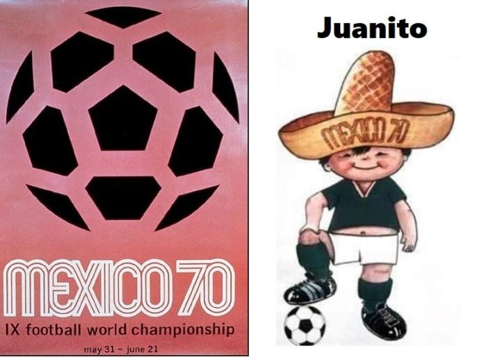 Logo y mascota del Mundial de México 1970: Juanito