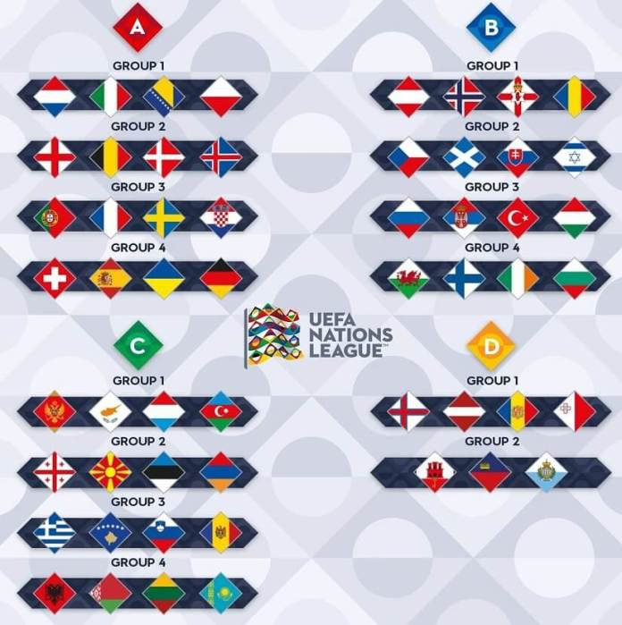 Calendario UEFA Nations League 2020-2021 | Fixture completo