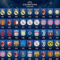 Todos los Campeones de la Champions League en la Historia