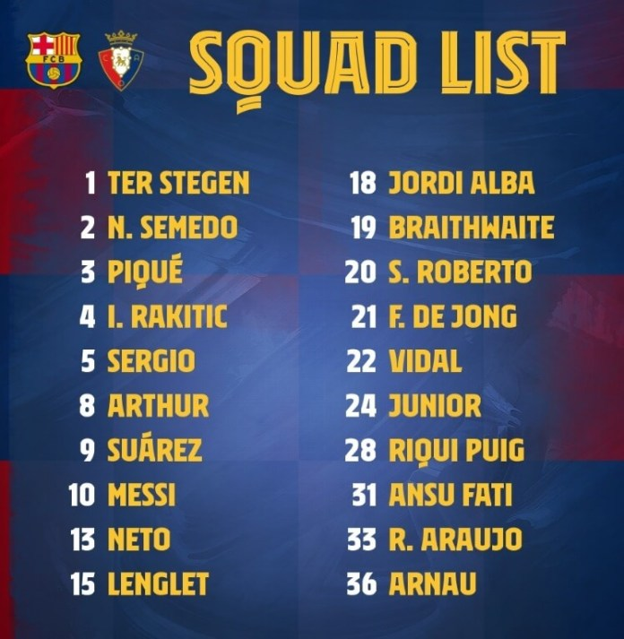 Los Convocados para el Barça-Osasuna