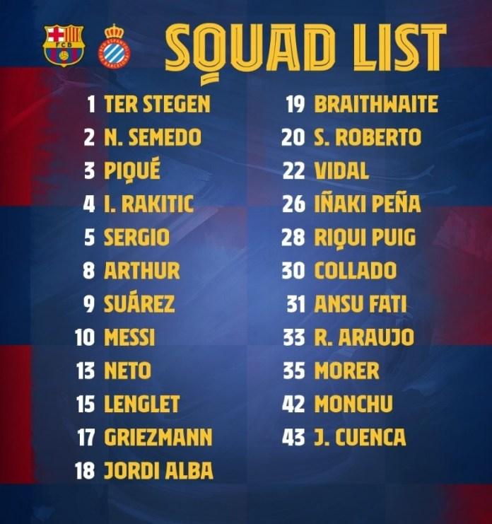 Los Convocados para el Barcelona-Espanyol