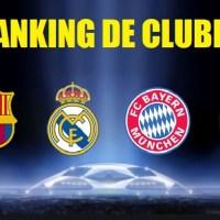 Ranking Mundial de Clubes FIFA 2020 | Septiembre