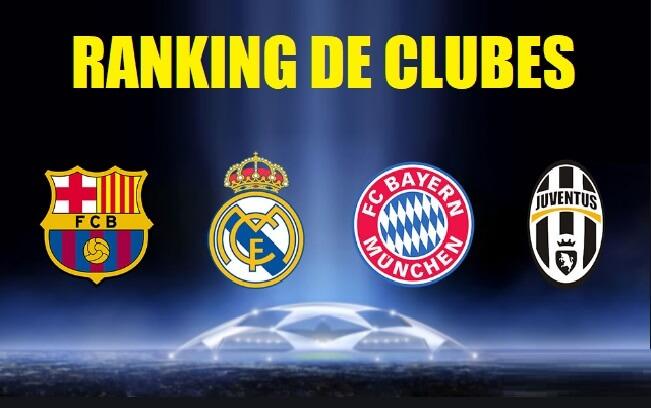 Ranking Mundial de Clubes FIFA 2020 | Agosto