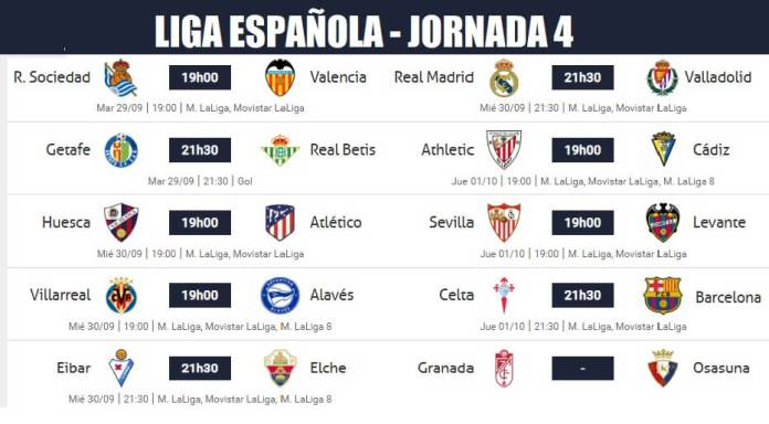 Partidos Jornada 4 Liga Española 2020 | Horarios y Clasificación