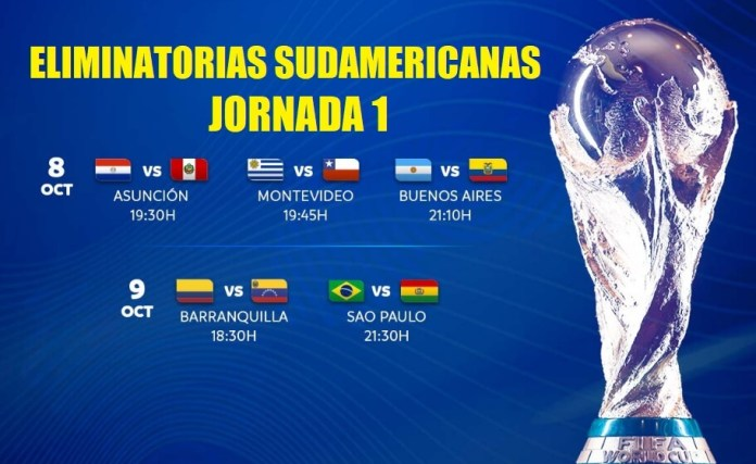 Eliminatorias Sudamericanas Fecha 1 | Horarios - Qatar 2022
