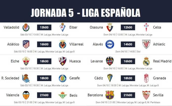 Partidos Jornada 5 Liga Española 2020