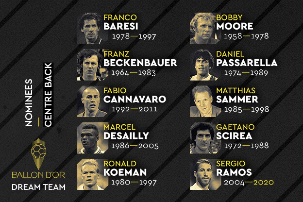 Los 10 Centrales Nominados al Balón de Oro Dream Team