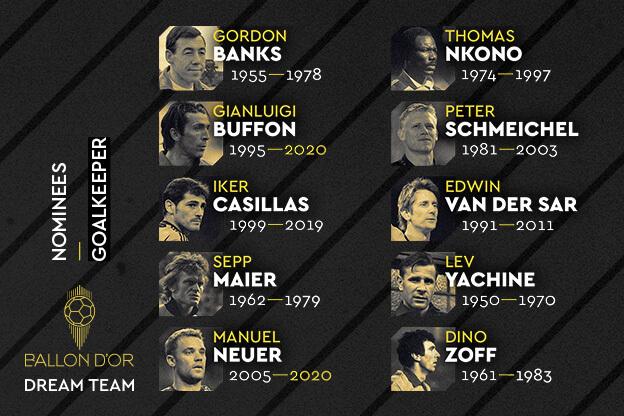 Los 10 porteros Nominados al Balón de Oro Dream Team