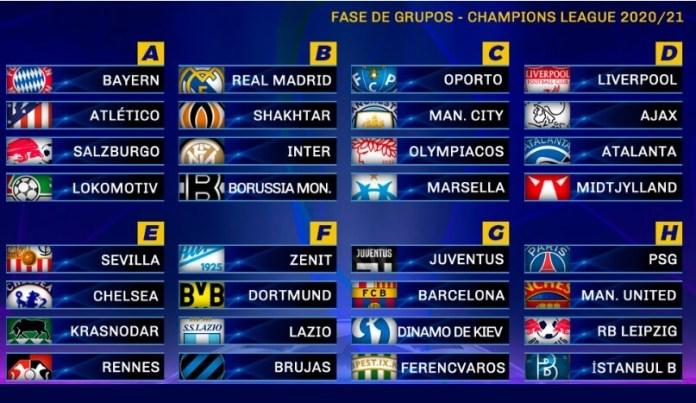 Calendario Champions 2020-2021 | Fixture Completo