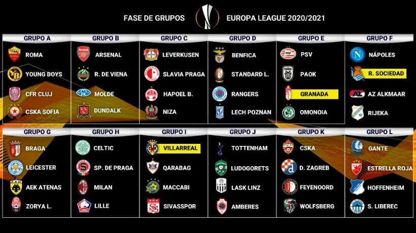 Viertelfinale Europa League 2021