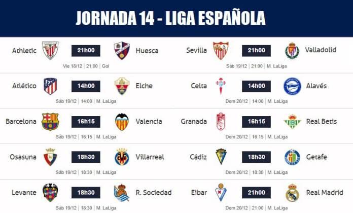 Partidos Jornada 14 Liga Española 2020