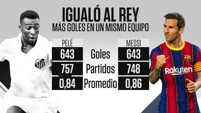 Messi iguala el Récord del Rey Pelé