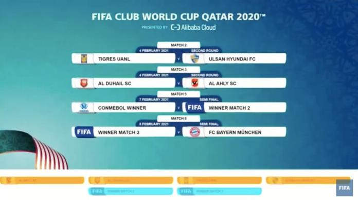 Calendario Mundial de Clubes 2020