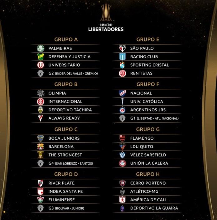 Calendario Copa Libertadores 2021 GRUPOS