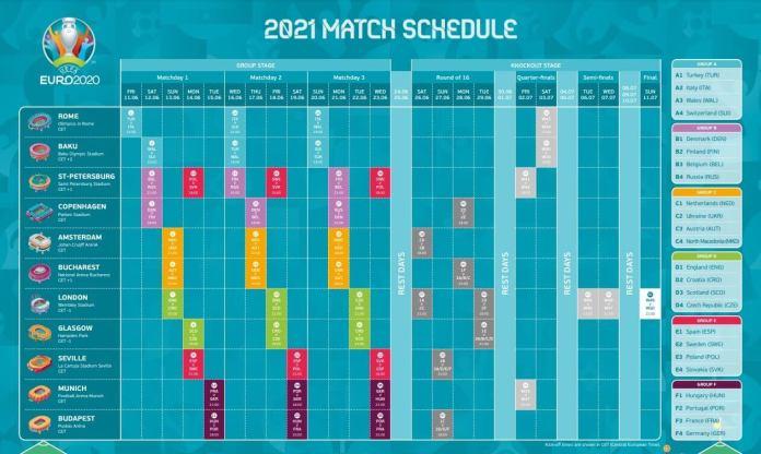 Calendario Eurocopa 2021 PDF - Fixture de Partidos