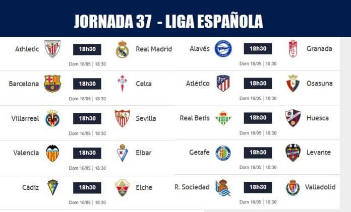 Partidos Jornada 37 Liga Española 2021