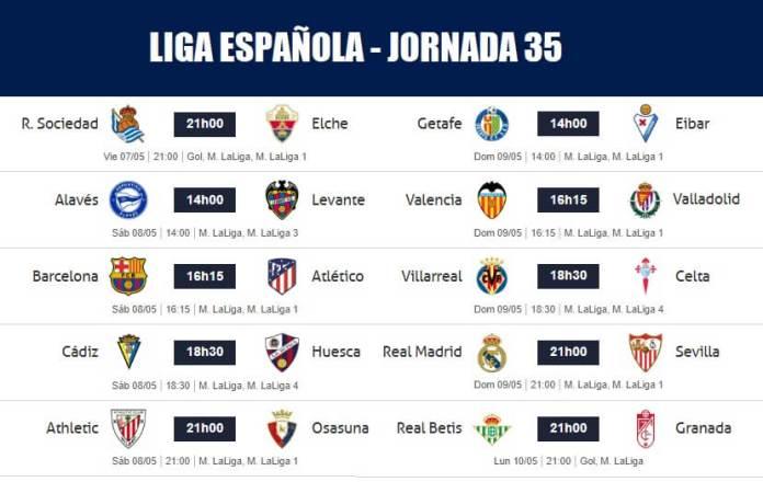 Partidos Jornada 35 Liga Española 2021