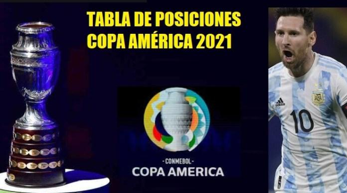 Tabla de Posiciones Copa América 2021