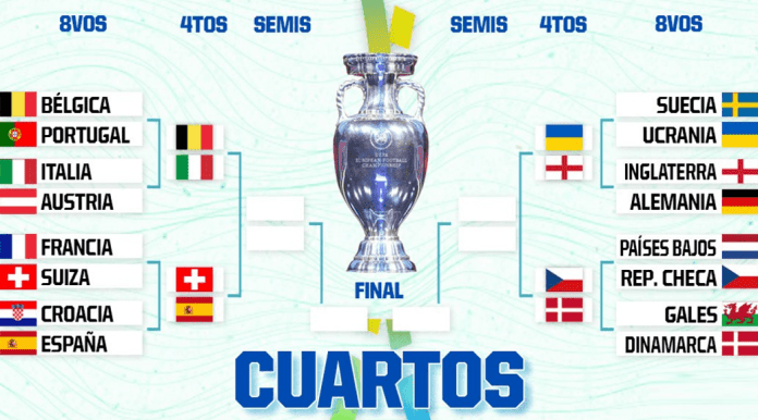 cuartos de final eurocopa