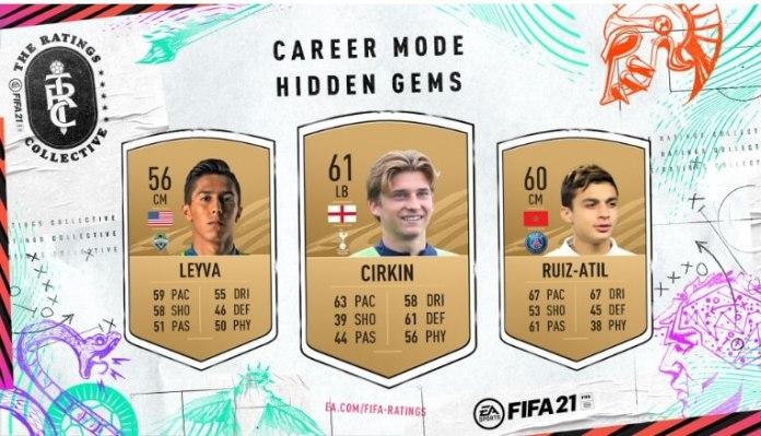 Los Jóvenes Promesas FIFA 21 con mayor potencial- Joyas Ocultas