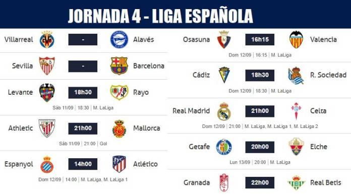Jornada 4 Liga Santander 2021-22