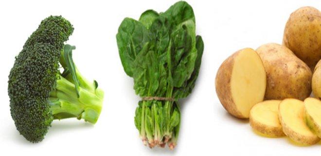 mide yanmasina iyi gelen sebzeler - Nutrients, Leading To Heartburn