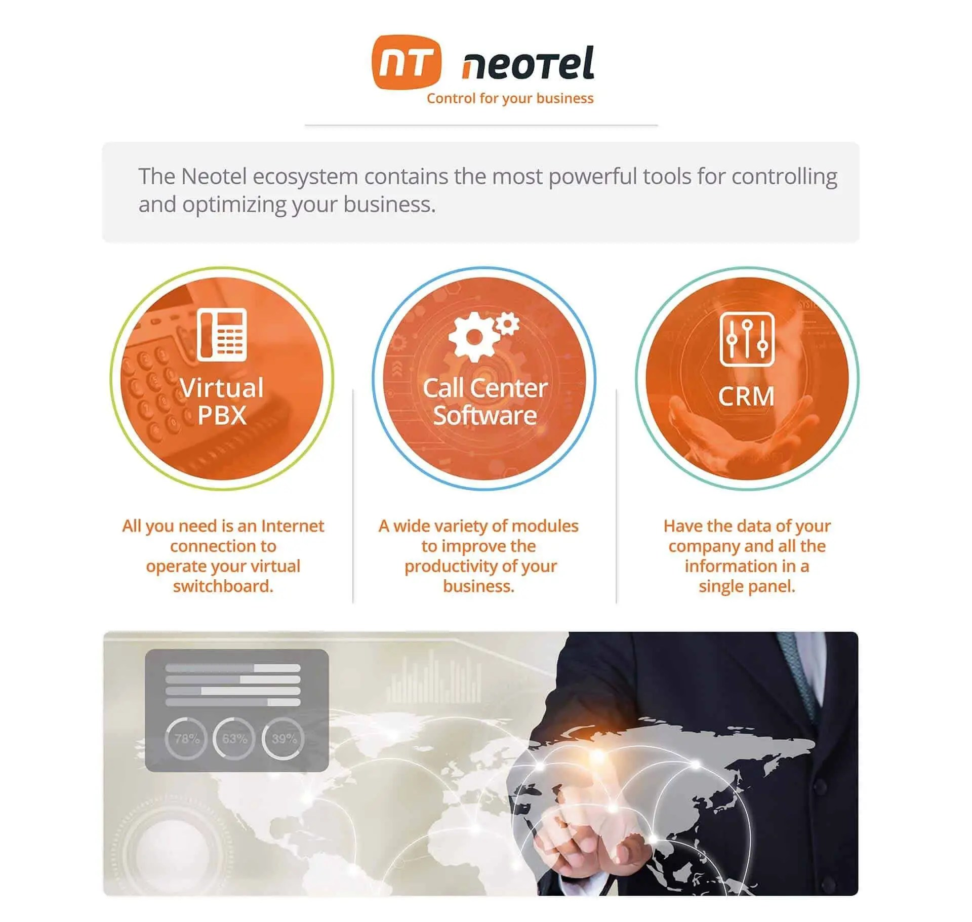 Neotel virtual pbx call center software and crm