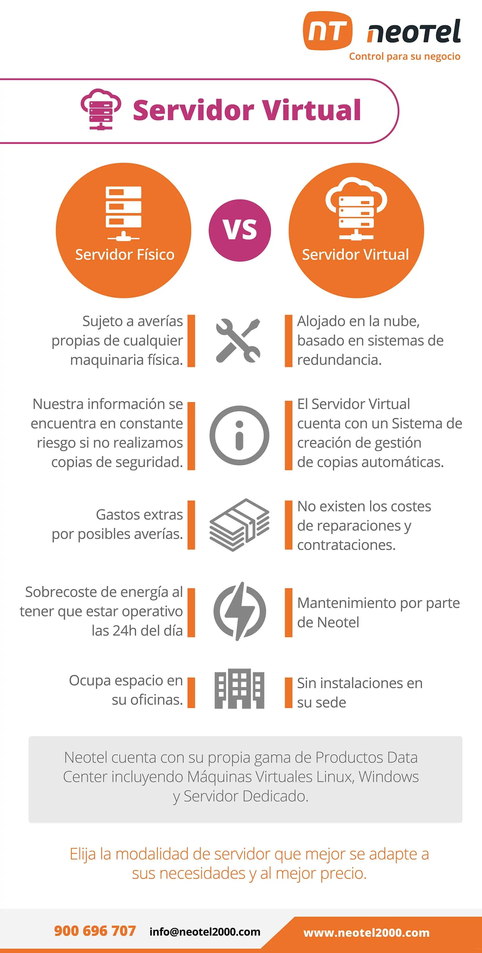servidor fisico vs servidor virtual