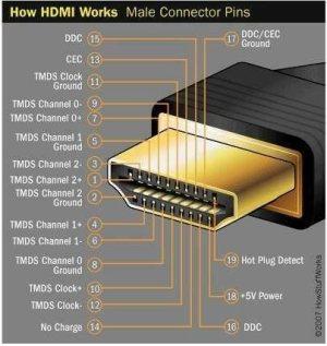 Construye tu cable DVI a HDMI (DIY)  NeoTeo