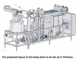Layout of bio-mass plant