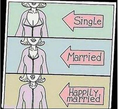 How to identify single and married women