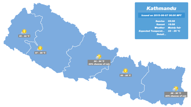 Kathmandu's Temperature Recorded Highest In Last Three Years