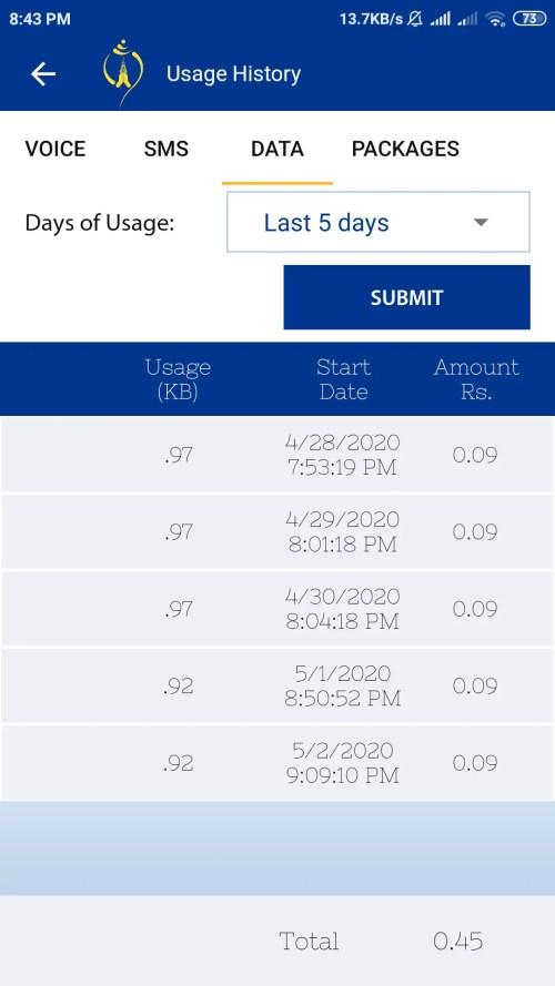 Nepal Telecom balance cut 9 paisa snapshot