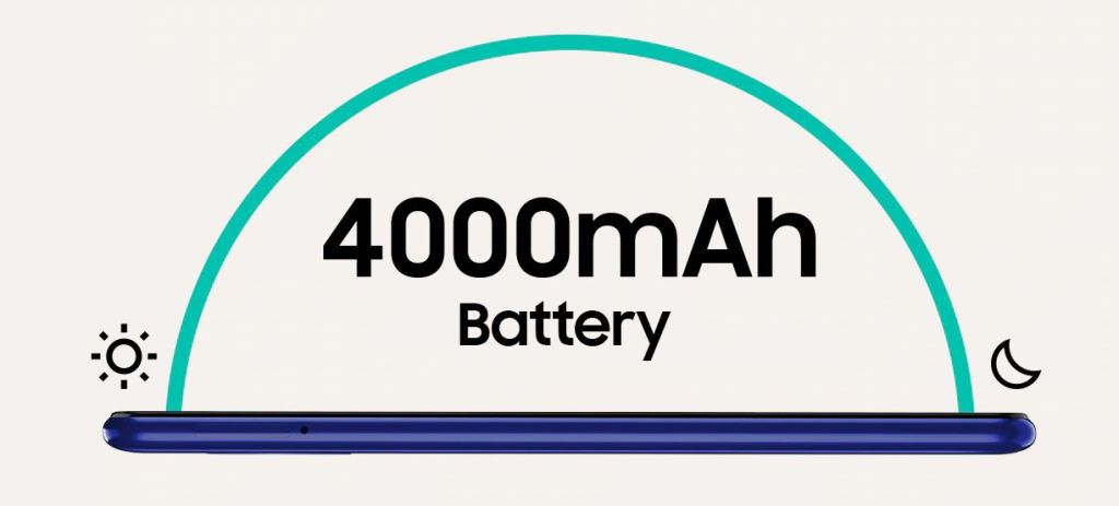 Samsung Galaxy M01s Battery
