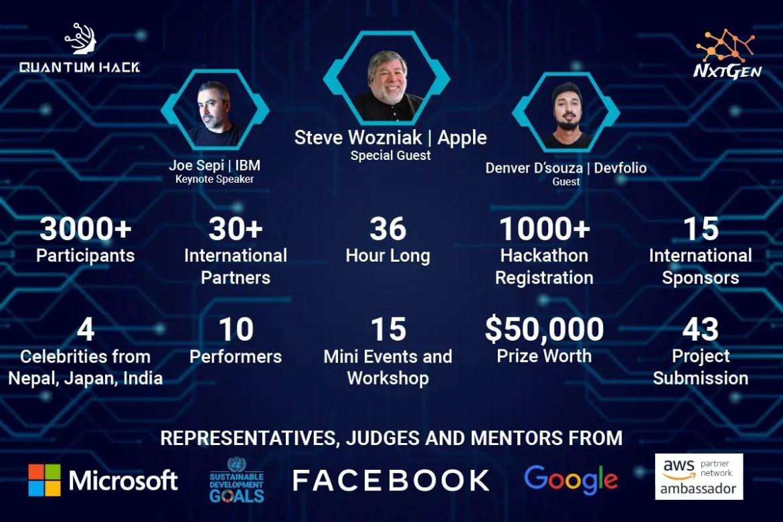 Quantum Hack Hackathon event
