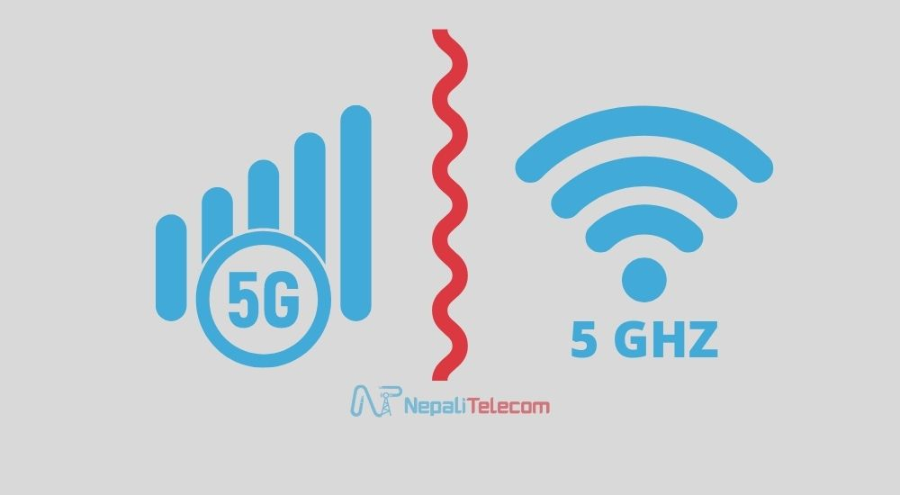 5G Wifi internet and 5 GHz Wifi band