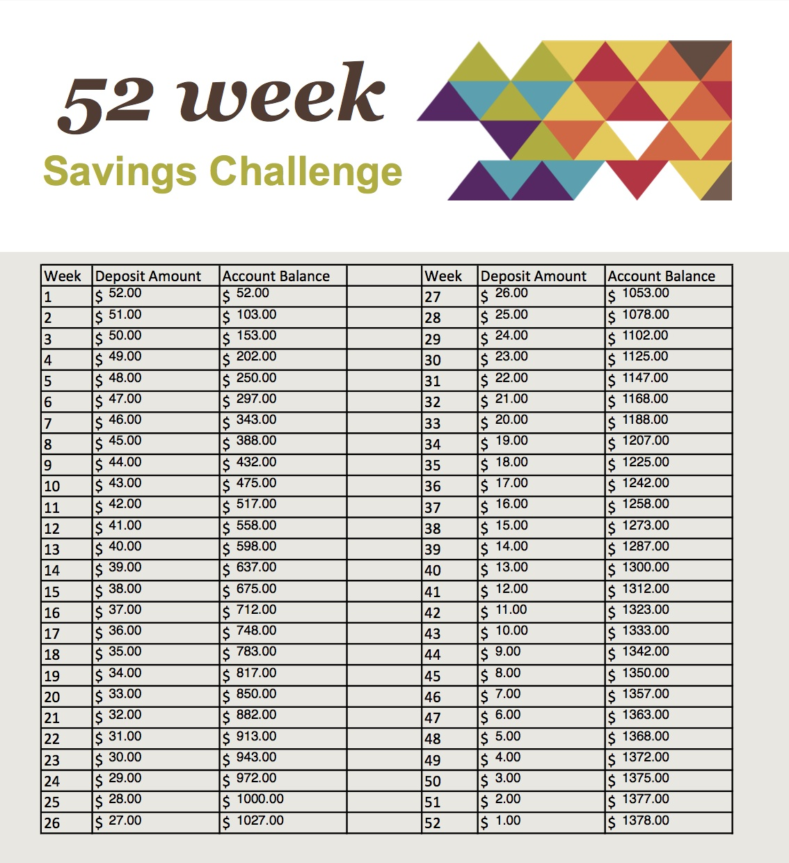 52 Week Savings Challenge Reverse Order