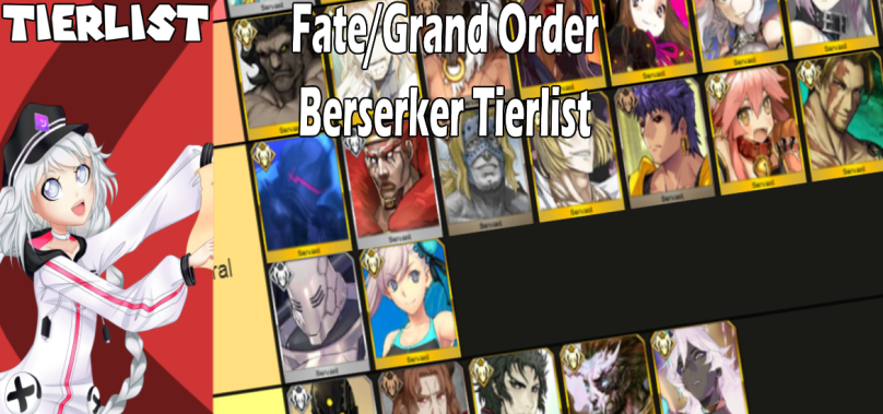 Fate/Grand Order Tierlist: Ranking all Berserker servants!