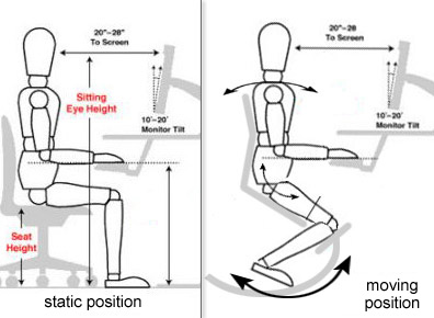 correct postures for work at computer