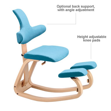 Ergonomic Chairs Ergonomic Evolution S Blog Don T Just